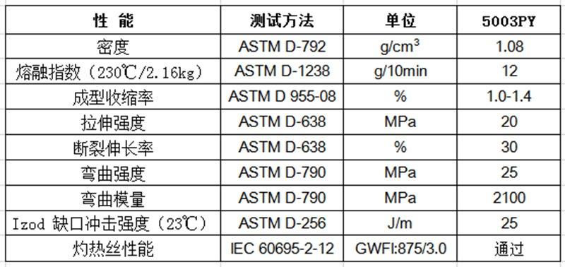 物性表-环保阻燃PP(V2)_5003PY