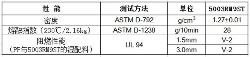 物性表-环保阻燃PP母粒5003RM9ST