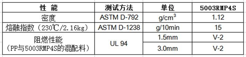 物性表-环保低卤阻燃PP母粒 5003RMP4S