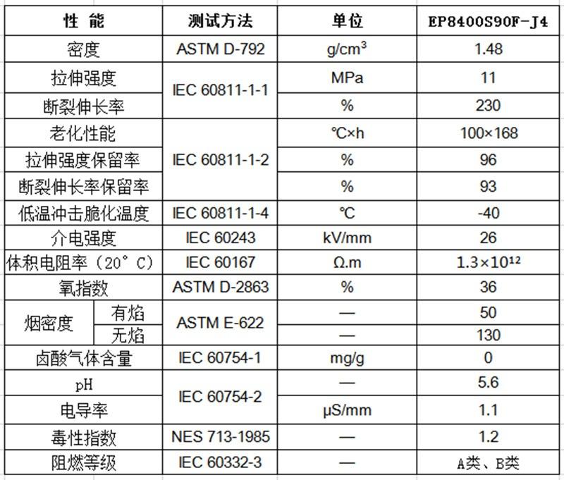 物性表-光缆用无卤护套料_EP8400S90F-J4