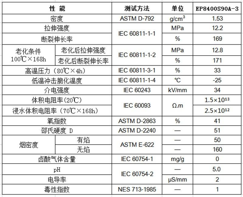 物性表-低烟无卤阻燃电线电缆料_EP8400S90A-3