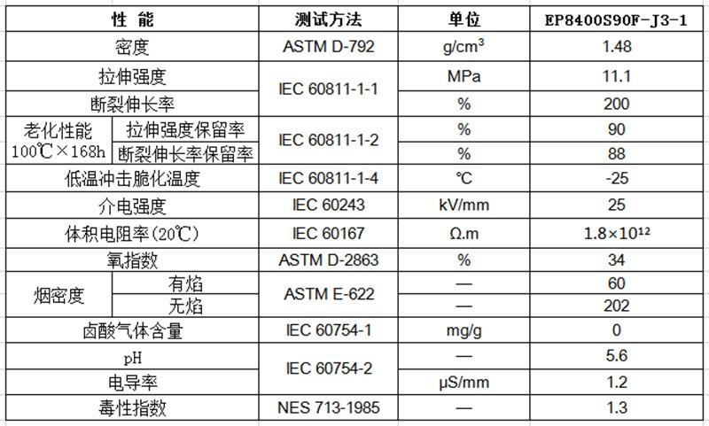 物性表-低烟无卤阻燃聚烯烃绝缘料EP8400S90F-J3-1