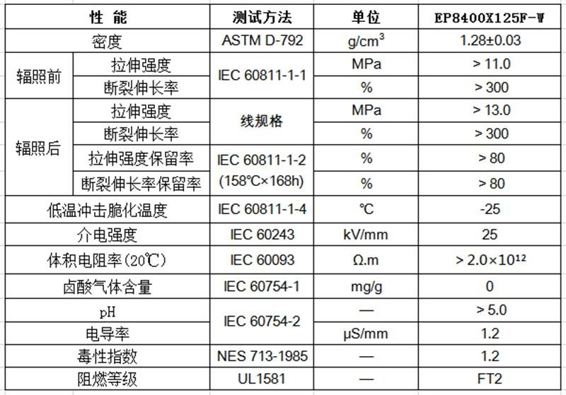 物性表-低烟无卤聚烯烃电线电缆料(FT-2)EP8400X125F-W