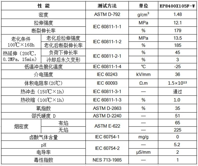 物性表-辐照交联聚烯烃电缆料_EP8400X105F-W