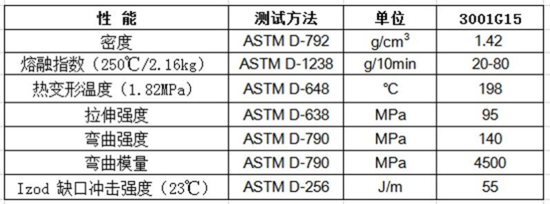 物性表-玻纤增强PBT3001G15