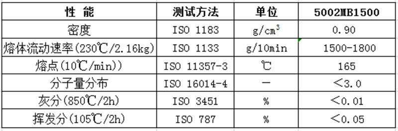 物性表-PP熔喷专用料_5002MB1500