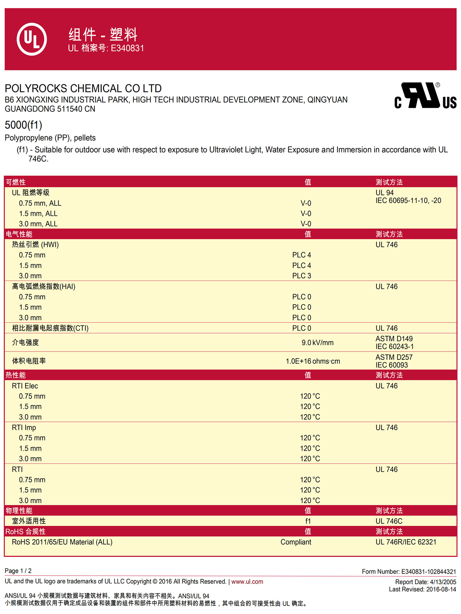 UL认证-5000(f1)