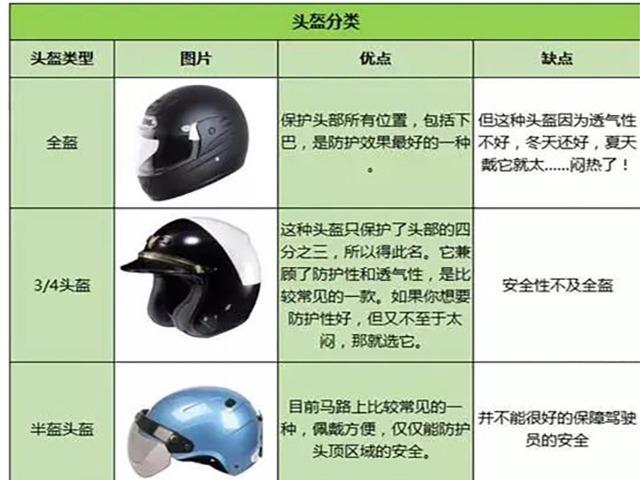 """""""一盔一带""""成功带火了改性PC/ABS头盔料"""
