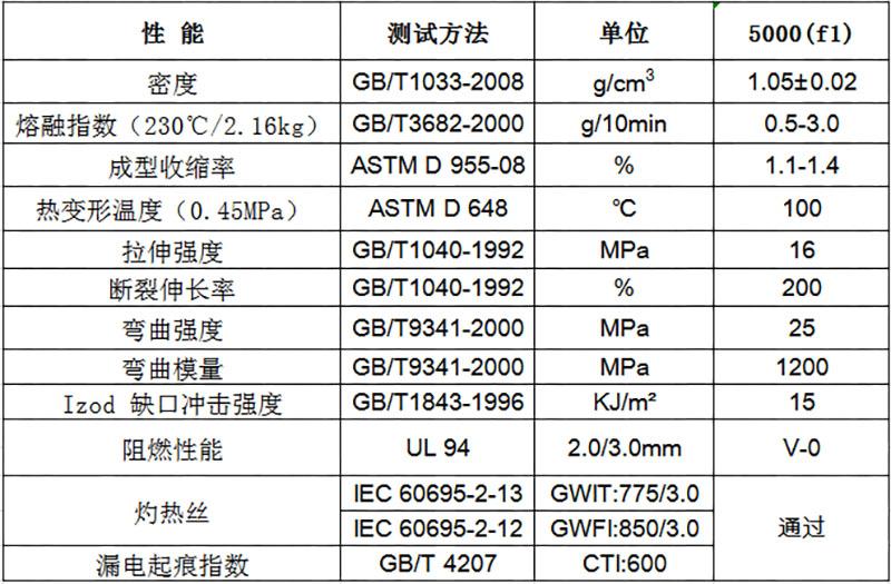 物性表-漏粪板用阻燃PP.jpg