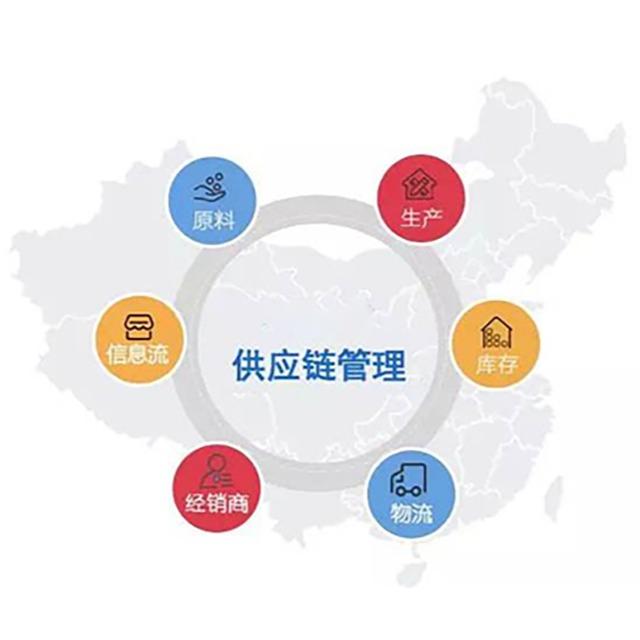 国内聚丙烯企业有哪些生产模式?