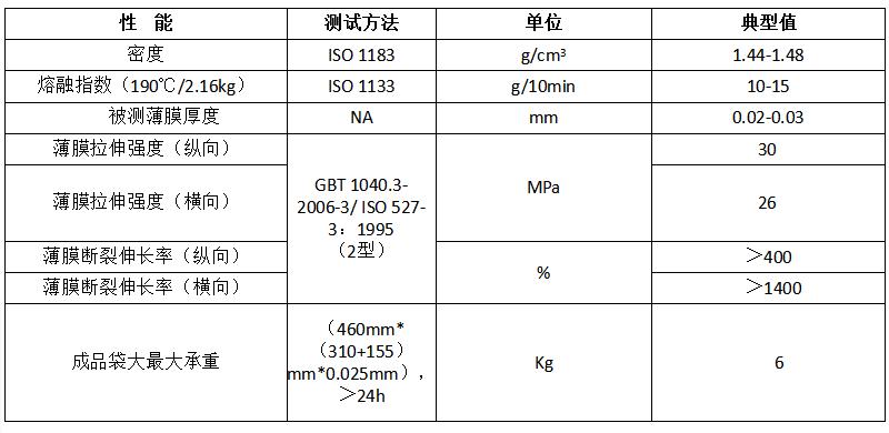 可工业堆肥降解PBAT DEG-100C物性表
