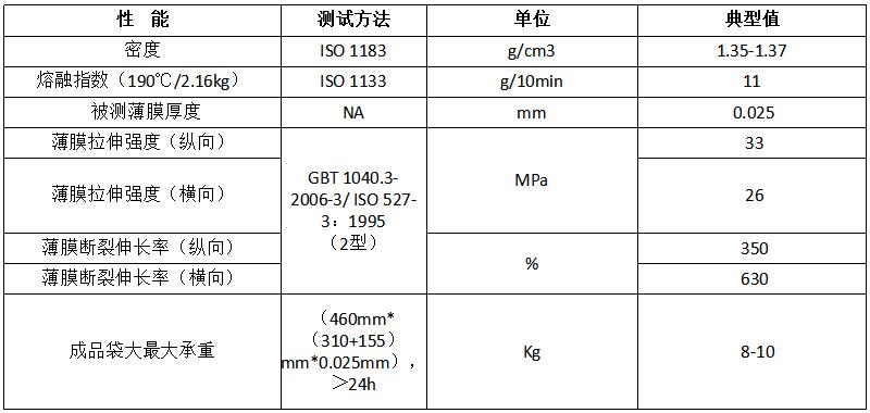 可工业堆肥降解PBAT-PLA DEG-101A物性表.png
