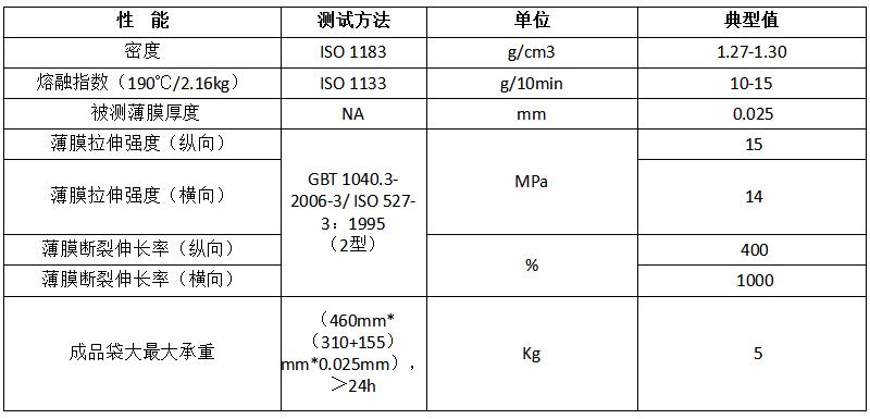 PBAT-淀粉吹膜改性降解-DEG102物性表