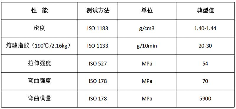 注塑级全生物降解聚乳酸改性料_DEG200A物性表