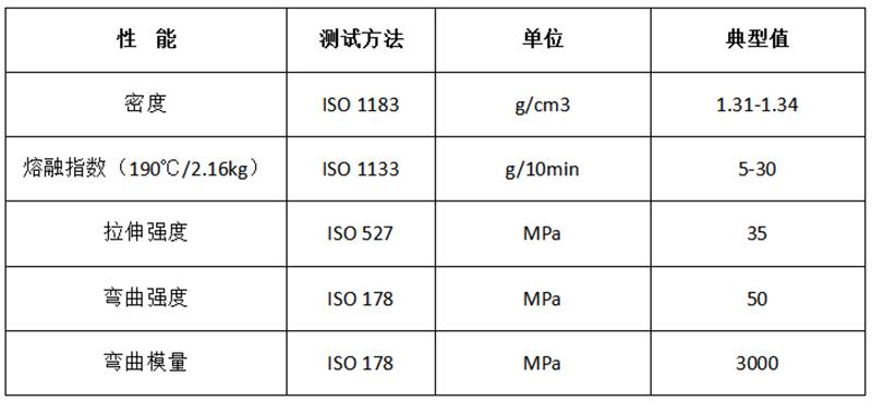 PLA-淀粉 注塑改性全生物降解料_DEG201物性表.png