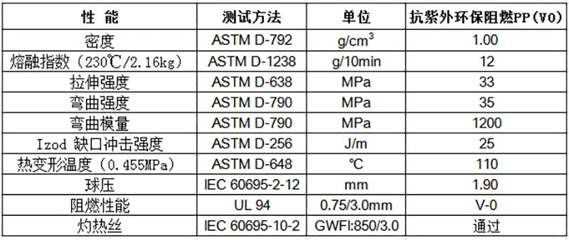 抗紫外环保阻燃PP(V0)