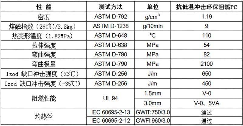 抗低温冲击环保阻燃PC物性表