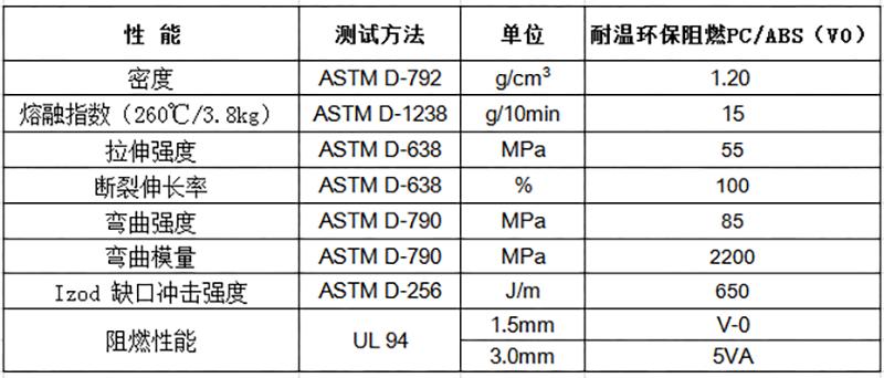 耐温环保阻燃PC/ABS(V0)