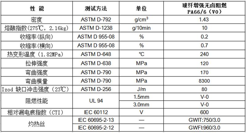 玻纤增强无卤阻燃PA66/6(V0)物性表