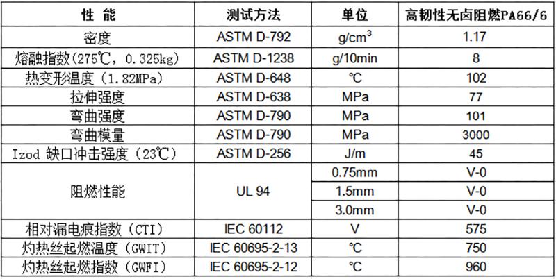 高韧性无卤阻燃PA66/6物性表