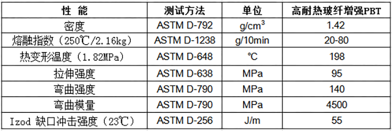 高耐热玻纤增强PBT物性表