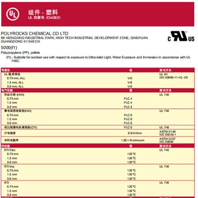 【阻燃机理】UL黄卡介绍以及塑料阻燃等级测试标准