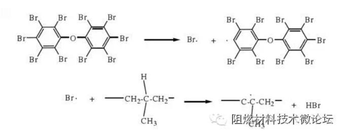 197-溴系阻燃剂与PP的光氧化分子结构式