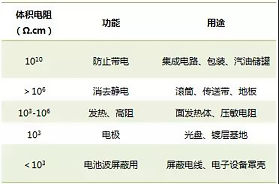203-塑料静电知识全解06