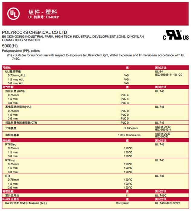 143-UL黄卡-5000(f1)