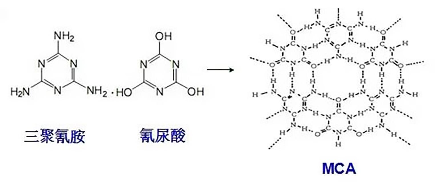 128-三聚氰胺氰尿酸盐(MCA)
