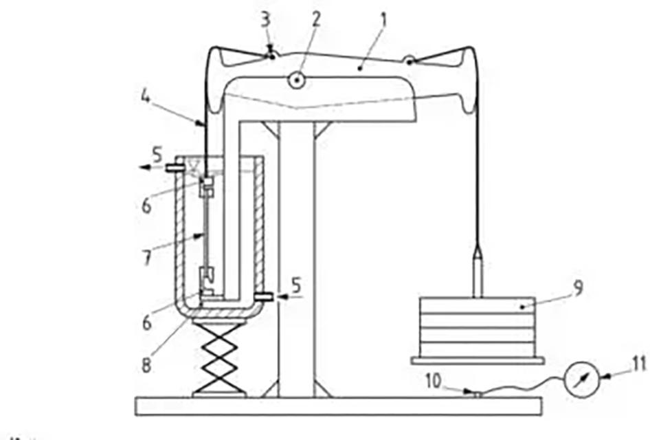 恒定拉伸负荷法测定材料的耐环境应力开裂性能