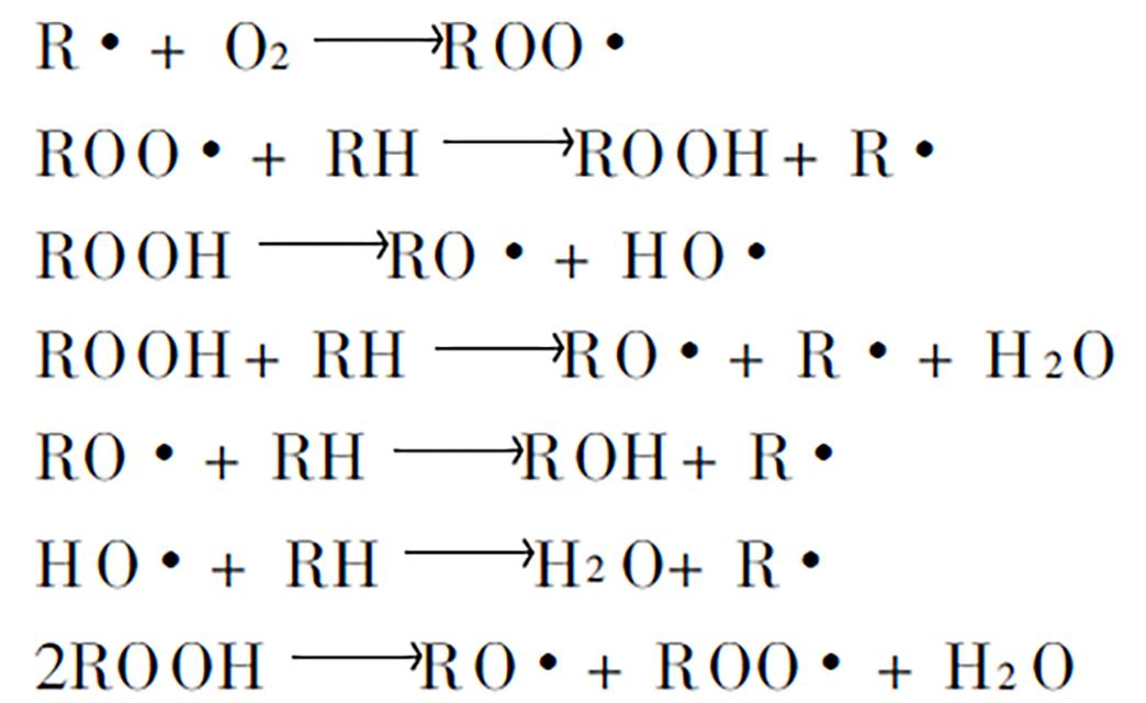 36-高分子材料老化02-链传递机理