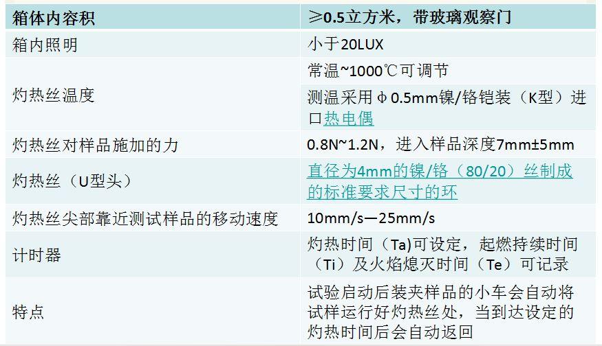 157-3 灼热丝试验装置要求