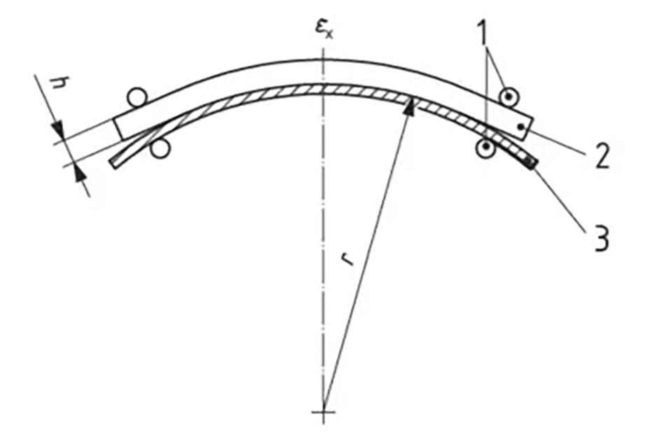 弯曲样条法测定耐环境应力开裂性能示意图